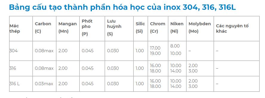 cấu tạo tôn inox 316 1.2mm