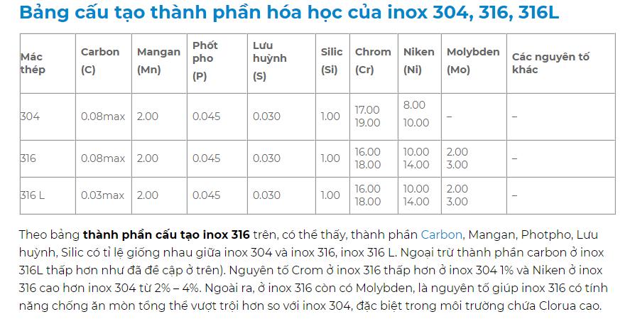 bảng giá inox v4 giá rẻ